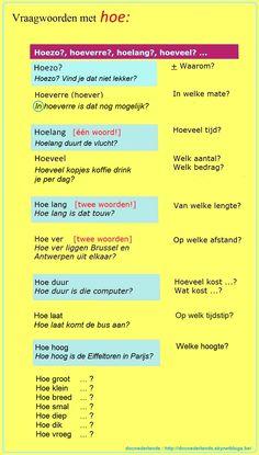 Vraagwoorden met HOE : het woord HOE kun je met een adjectief combineren om een vraagwoord te maken. Pas op! Soms wordt het in één woord geschreven, soms in twee woorden met een betekenisverschil : hoelang? hoe lang?; hoever(re)? hoe ver? Learn Dutch, Dutch Language, Dutch Quotes, Study Motivation, Spelling, Teacher, Writing, School, Languages