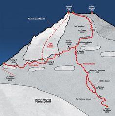 Aconcagua_routes