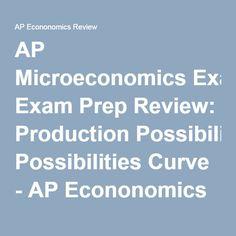 AP Microeconomics Exam Prep Review: Production Possibilities Curve - AP Econonomics Review