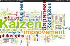 kaizen - Google Search