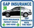 http://www.united-kingdom.ws/business/who-needs-gap-insurance