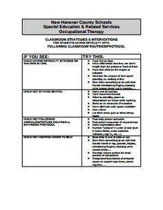 occupational therapy dissertation topics
