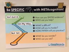 Be specific! A lesson to help deepen your metacognition and critical thinking. Learn more about #CoreAtlas at www.MindMyEdu.com Can You Help, You Ask, Try Harder, You Tried, Critical Thinking, My Way, How To Get, Learning, Teaching