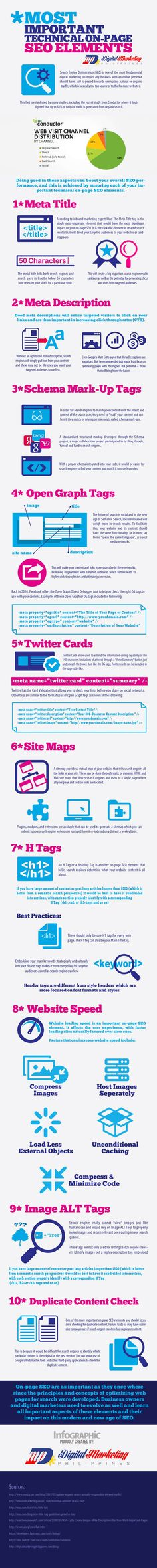 Core Elements of Effective Search Engine Optimization [INFOGRAPHIC]