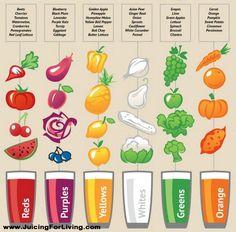 5 Amazing Vegetable Juice Recipes for Everyday Li - Detox Juice Recipes Detox Diet Drinks, Juice Cleanse Recipes, Healthy Juice Recipes, Healthy Juices, Healthy Smoothies, Healthy Drinks, Detox Juices, Diet Detox, Detox Recipes