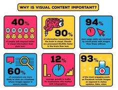 4 Tips for Stunning Social-Media Visuals (Infographic) — All Things Marketing and Entrepreneurship — Medium Social Media Images, Social Media Content, Social Media Graphics, Marketing Case Study, Media Marketing, Marketing Branding, Content Tools, Writing Strategies, Social Media Branding