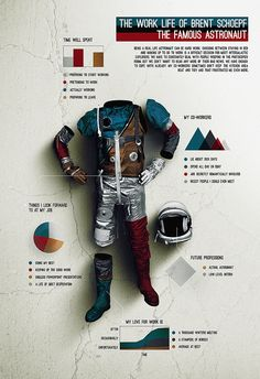 Infographic / Space / photo / graph / Retired | Flickr
