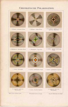 Chromatic polarization, 1894