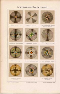 Chromatic polarization, 1894