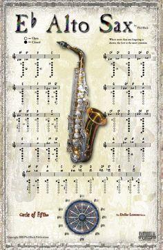 Instrumental Poster Series - Alto Sax – Lark in the Morning Saxophone Notes, Saxophone Music, Saxophone Players, Tenor Sax, Alto Saxophone Fingering Chart, Alto Sax Sheet Music, Instruments, Music Theory, Teaching Music