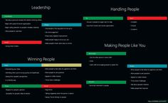 """More organized """"How to Win Friends and Influence People"""" chart"""
