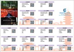 QR code for navigation in Kyoto Kyoto Map, Coding, Programming