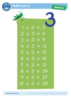 School Frame, Numbers Preschool, Einstein, Kids Learning, Life Hacks, Kindergarten, Classroom, Education, Math