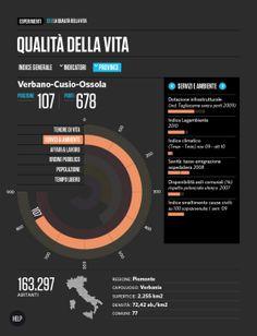 Silver Award for la vita nova by Il Sole 24 ORE Nova, Award Winner, Design Awards, Mobile App, Apps, Silver, Mobile Applications, App, Silver Hair