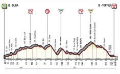 etapa - 6 de mayo: Olbia - Tortolì / 221 Km.