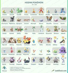 Pokemon Go gen three list
