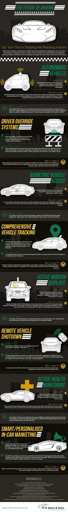 The Future of Driving – Top Tech Shaping Motoring Industry #infographic…
