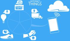 Appsted Ltd.: Unlatching The Implied Market For IOT Apps