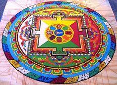 C'est ainsi qu'il interprète l'image de Brahma sur le cercle du lotus, tournant son regard vers les quatre points cardinaux, comme figurant le besoin d'orientation psychique de l'individu