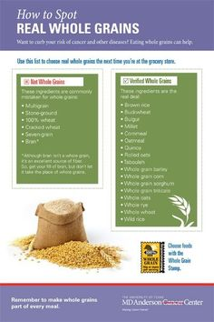 Straight to the point and no need to question your grain intake with this helpful list!
