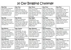 Blogging Challenge - this was supposed to have been for January but I never got around to it. I'm saving it as there are good ideas for writing here that could become blog posts.