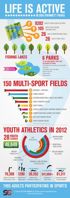 Gwinnett Parks - Life is Active #Infographic #youthsports #ridingtrails