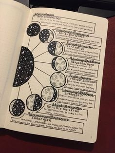 Started a lil side project for my spirituality, what else to start with than the moon phases? Witchcraft Spell Books, Witch Spell Book, Wiccan Witch, Wiccan Spells, Magick, Magic Spells, Grimoire Book, Witchcraft For Beginners, Herbal Magic