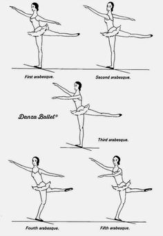 Ballet Shoes (film) - Wikipedia Ballet move names with pictures