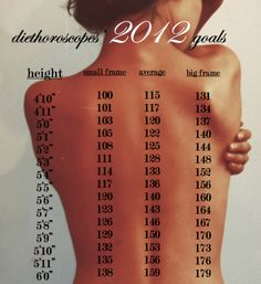 "This makes me feel good. ♥ Most ""normal"" weight to height things don't take into accound your frame."