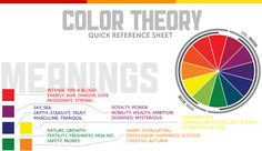 Image from http://yourmarketingbff.com/wp-content/uploads/2013/12/Color-Theory-and-Meanings.jpg.