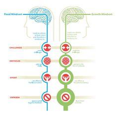 151012-attitude IQ growth mindset Travis Bradberry