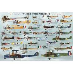 World War I Aircraft Educational Chart, Multicolor