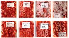 Strawberries in a conventional food container (upper row) and nano-silver container (lower row) Nanotechnology, Food Containers, Strawberries, Packaging, Breakfast, Silver, Design, Morning Coffee, Strawberry Fruit