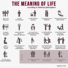 The Meaning of Life Infographic from Cheatography. The Meaning of Life according to a variety of different philosophers. Grands Philosophes, Philosophy Quotes, Philosophy Theories, Philosophy Of Life, Buddhism Philosophy, Western Philosophy, Psychology Facts, Psychology Experiments, Health Psychology