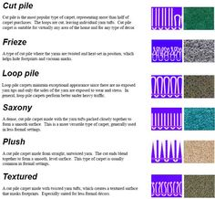 1000 images about how to choose a carpet type on pinterest carpet