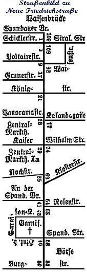 """1925 Die Neue Friedrichstrasse in Sued-Nord Richtung (senkrecht) mit allen Queerstrassen.Am 10.Mai 1951 erhielt diese Strasse den »Namen """"Littenstrasse""""zu Ehren des Juristen Hans Litten."""