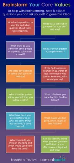 Some questions to help you start understanding & identifing some of your core values