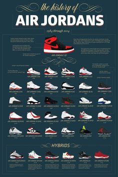 A great History of Air Jordans poster! A chart of the classic basketball shoes popularized by Michael Jordan from 1984 to Ships fast. Check out the rest of our excellent selection of Michael Jordan posters! Need Poster Mounts. Zapatos Nike Jordan, Zapatillas Jordan Retro, Air Jordan Sneakers, Nike Air Jordans, Jordans Sneakers, Jordan Tenis, Retro Jordans, Shoes Sneakers, Sneakers Style