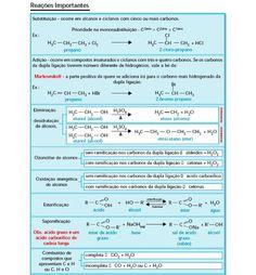 Reações orgânicas Resuminho ótimo para Enem ☺️ #química