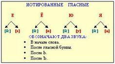 Созвездие: русский язык