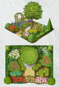 Der Bauerngarten im OBI Beetplaner: Geometrische und symmetrische Anordnungen sind kennzeichnend für einen Bauerngarten. Die Einfassung erfolgt klassisch durch eine Buchsbaumhecke. Zentrum des Gartens ist ein Apfelbaumhochstamm, dazu gesellen sich Naturstein und Kies. Rosen, Stauden, goldgelb blühende Sonnenhut und leuchtend blau blühender Eisenhut setzen weitere Farbakzente durch das Jahr. Bauernhortensien, Pfingstrosen, Taglilien und die ausdauernd blaublühende Katzenminze dürfen nicht…