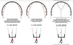 Kite bar 4/5 line