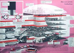 Shopping Mall of the Future from Eberhard Binder-Staßfurt retro-futurismus.de