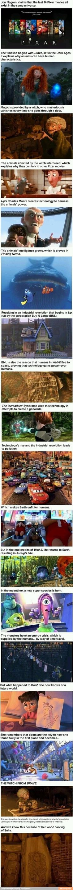 Funny pictures about Mind-Blowing Pixar Theory. Oh, and cool pics about Mind-Blowing Pixar Theory. Also, Mind-Blowing Pixar Theory photos. Disney Pixar, Disney E Dreamworks, Film Disney, Disney Facts, Disney Love, Disney Magic, Disney Stuff, Humour Disney, Disney Memes