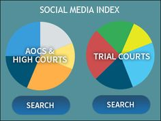 Social Media & the Courts Network - This site compiles information on how #courts are currently using #socialmedia & provides resources for courts just getting started. We also provide information on the impact of social media on the courts, including the impact on #juries, judicial ethics issues, & #HR & policy issues | NCSC