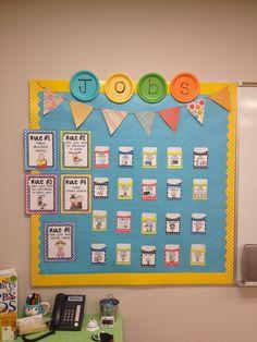 My 7 Habits School Job's Board.