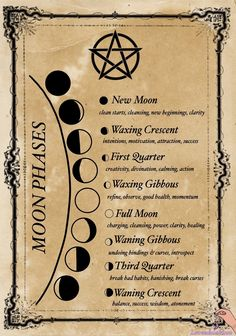 Moon Phases Discover lavendulamoon Moon Phases not sure about ya other witches but the moon phases influence me SOOOOO MUCH. The moon can also assist in spell casting so if you want to have an extra kick in spells make sure to check. Wiccan Magic, Wiccan Witch, Wiccan Spells, Magick, Real Spells, White Magic Spells, Healing Spells, Moon Magic, Witchcraft Spell Books