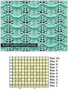 (Chart No Multiple of 12 sts, + A great knitted lace pattern for beginner. Multiple of 12 sts, + Stitch repeat is highlightedMore Estonian Starflower lace pattern. wondering if the smaller handwritten chart was meant for knitting in the round, as it Lace Knitting Stitches, Lace Knitting Patterns, Knitting Charts, Lace Patterns, Free Knitting, Stitch Patterns, Knitting Tutorials, Knitting Wool, Knitting Machine