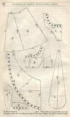 marie-antoinette-dress-pattern-1869 (1) - odd name, but cute Victorian girls' dress: