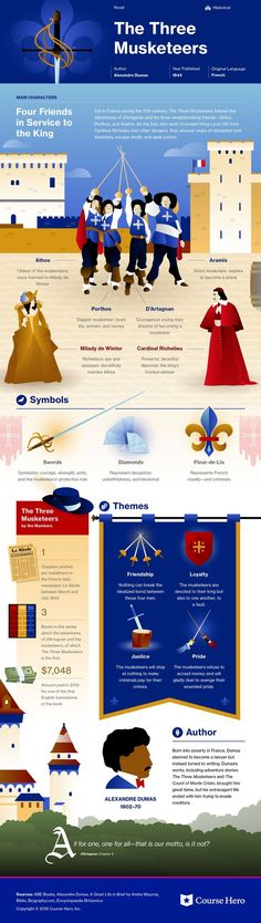 This @CourseHero infographic on The Three Musketeers is both visually stunning and informative!